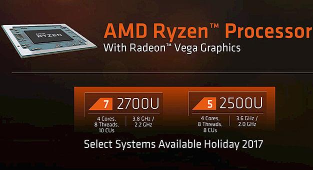 Ryzen Mobile SKUs