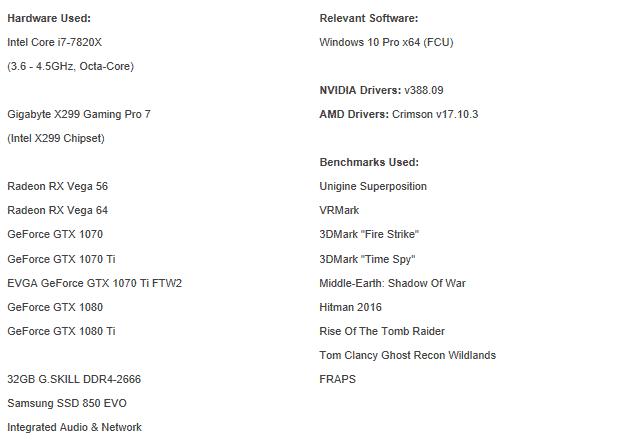 NVIDIA GeForce GTX 1070 Ti Review: Gunning For Radeon RX Vega 56