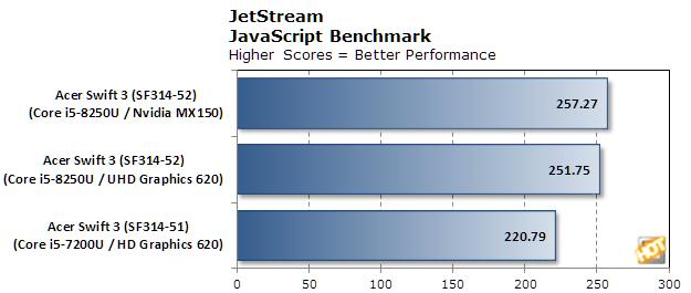 acer swift 3 bench jetstream v2