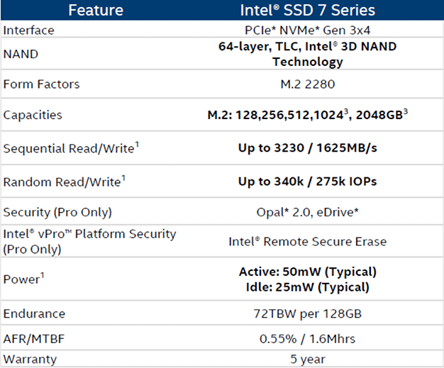Intel SSD 760P Review: Higher Performance, Lower Cost NVMe Storage