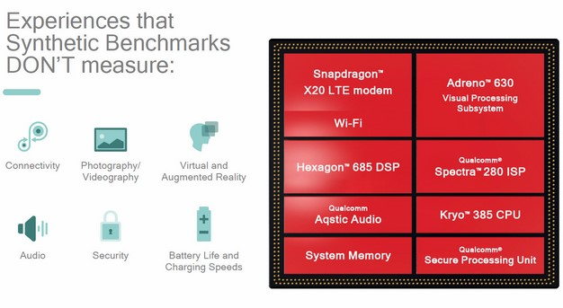 Snapdragon 845 benchmarks versus user experience