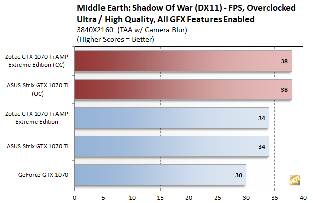Shadow of war 4k OC