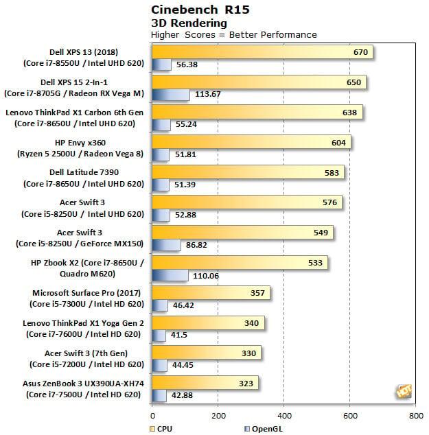 HP Zbook X2 G4 CinebenchR15