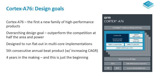 arm tech day 1 a76 design goals
