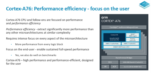 arm tech day 2 a76 performance efficiency