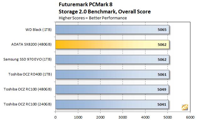 pcm3a