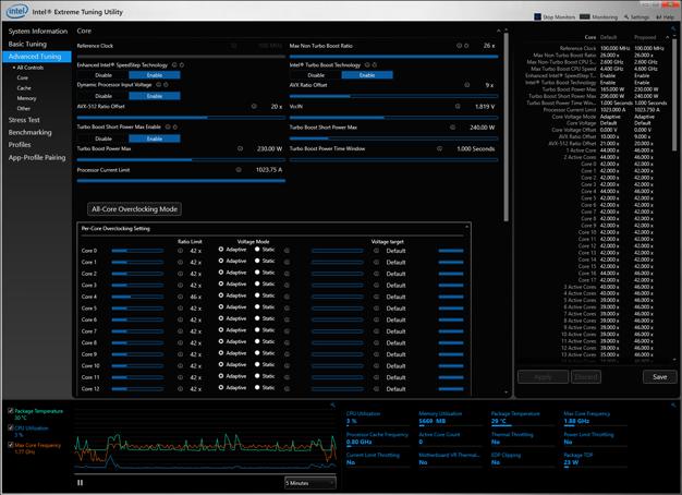 Alienware Area 51 R5 SS Intel ETU OC1
