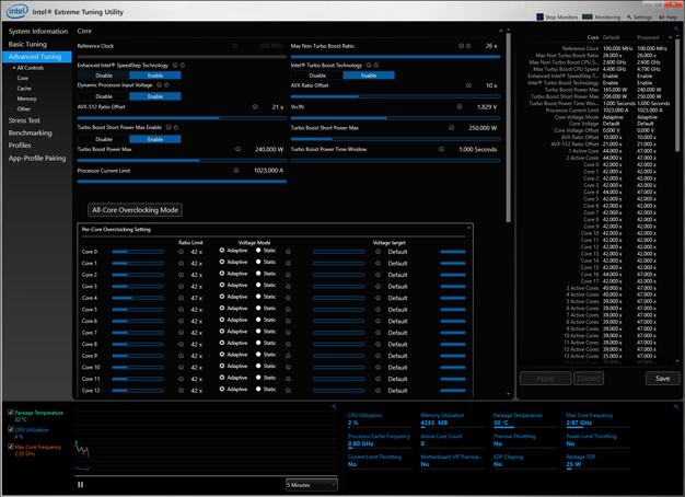 Alienware Area 51 R5 SS Intel ETU OC2