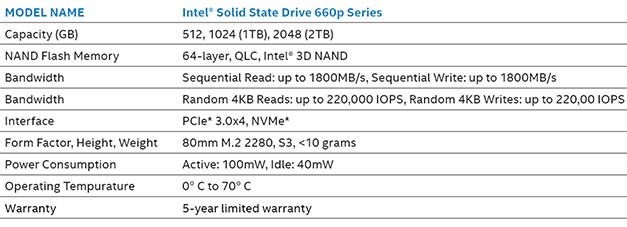 Intel SSD 660p Review: Snappy NVMe Storage At Rock-Bottom Prices