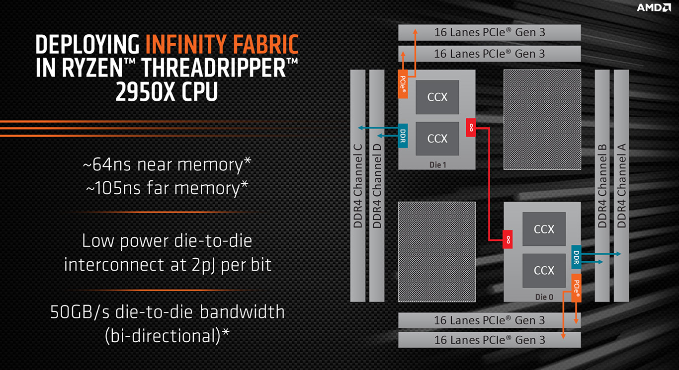 big_threadripper-2950x-topology.jpg