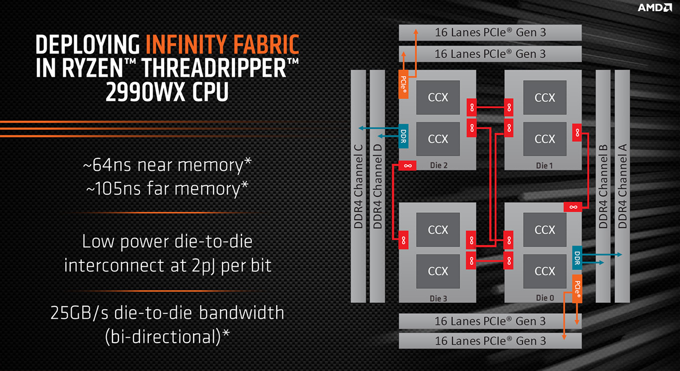 big_threadripper-2990wx-topology.jpg