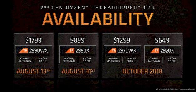 threadripper availability