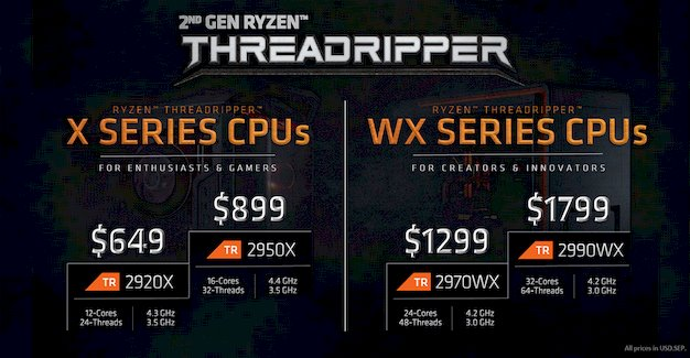 threadripper details
