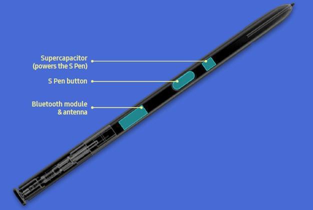 S Pen build