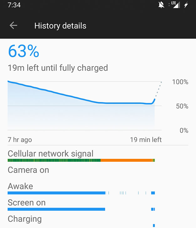 OnePlus 6 Batter Consumption And Charging