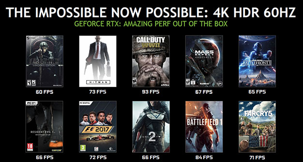 NVIDIA DLSS Game Titles
