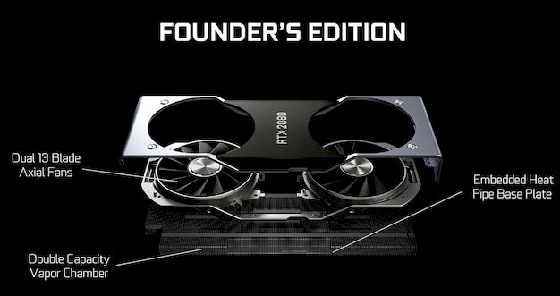 geforce rtx founders edition