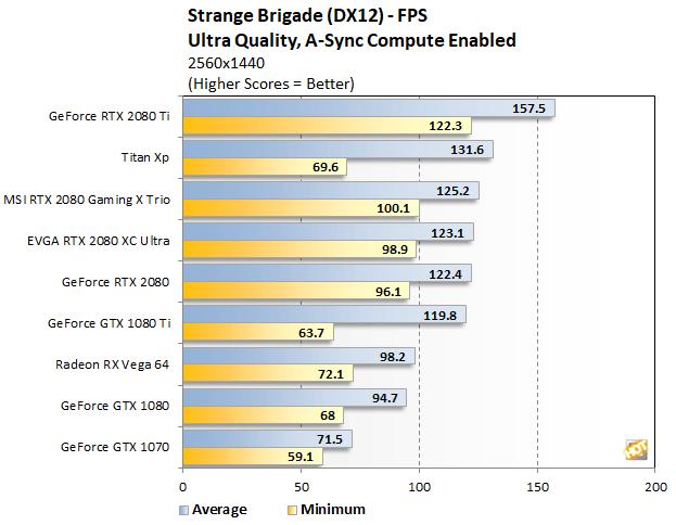 strange brigade1a