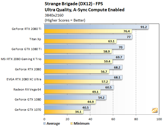 strange brigade2a
