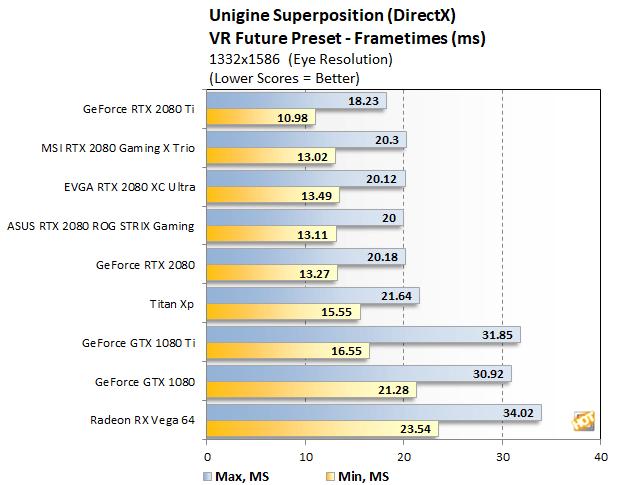 unigine4