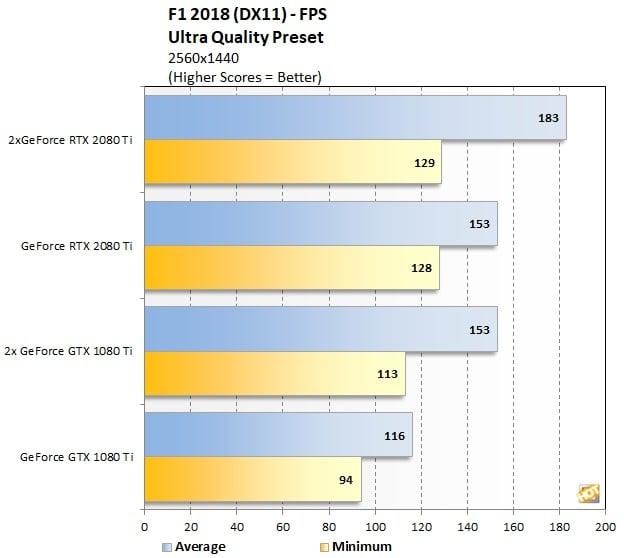 F1%202018%201440p%20FPS