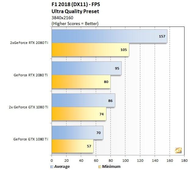 F1%202018%202160p%20FPS