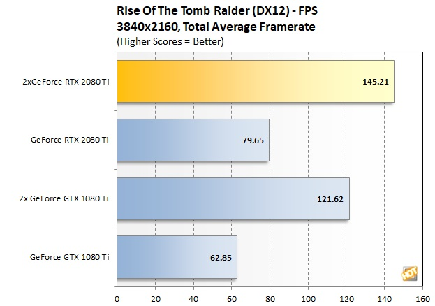 RotTR%202160p%20FPS%20AVG