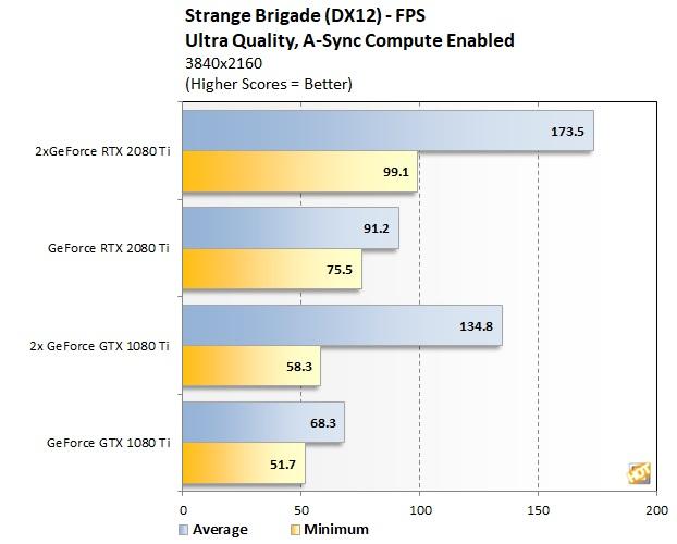 Strange%20Brigade%202160p%20FPS