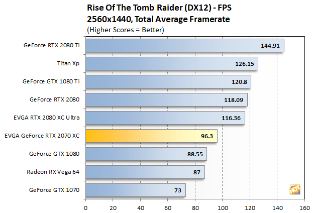 GeForce RTX 2070 Review With EVGA: Turing's Sweet Spot - Page 6