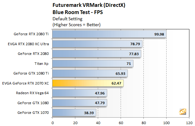 GeForce RTX 2070 Review With EVGA: Turing's Sweet Spot - Page 3