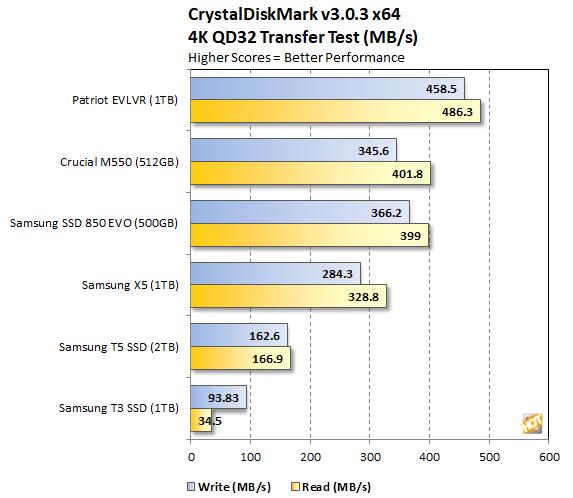 CDM%204K%20QD32