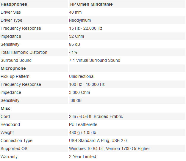 HP Omen Mindframe Specifications
