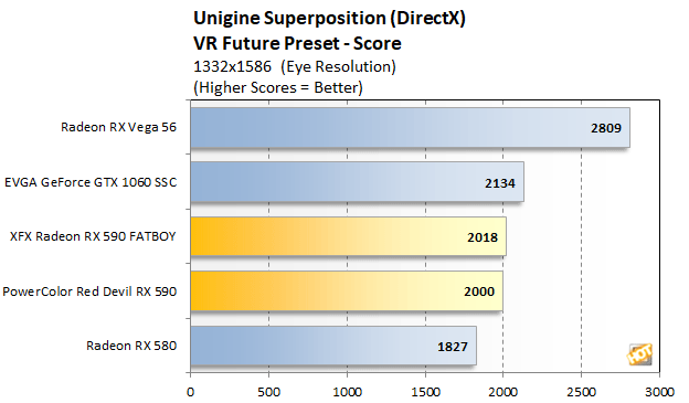 unigine5