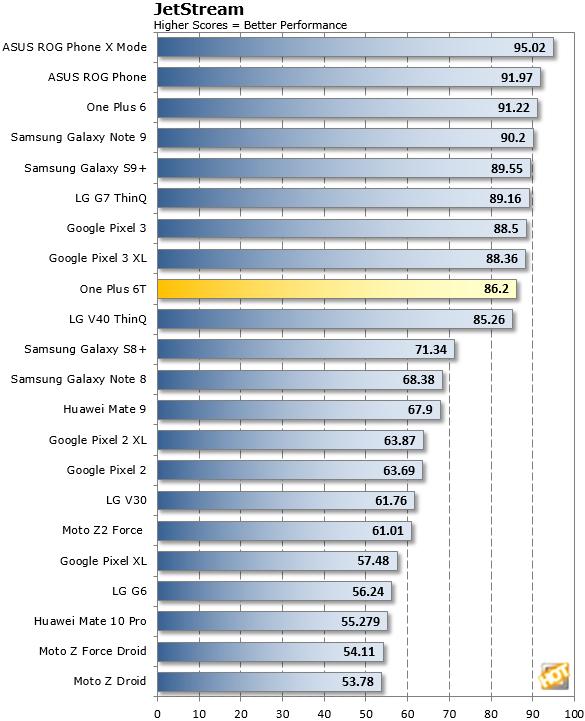 JetStream OnePlus 6T
