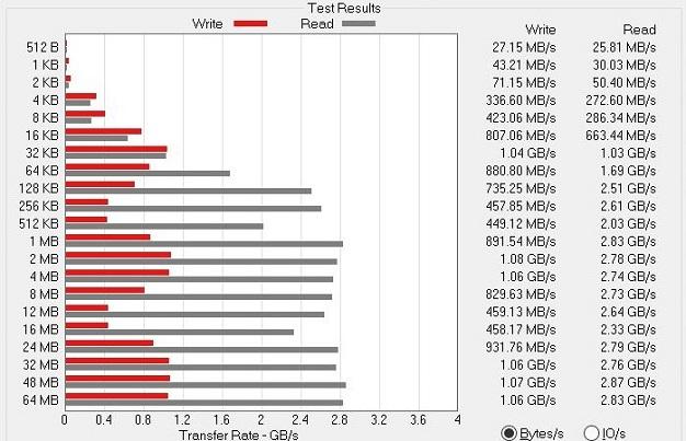 Alienware M15 C Drive Results