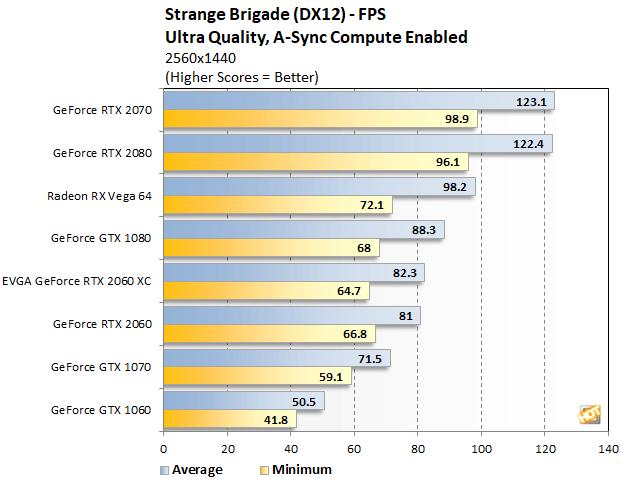 strang1