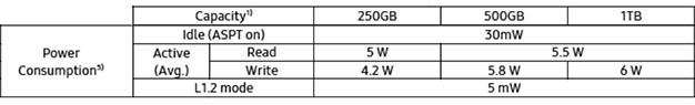 samsung 970 plus power