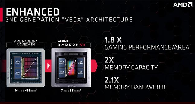 Amd Radeon Vii Review Performance Benchmarks With 7nm Vega Hothardware