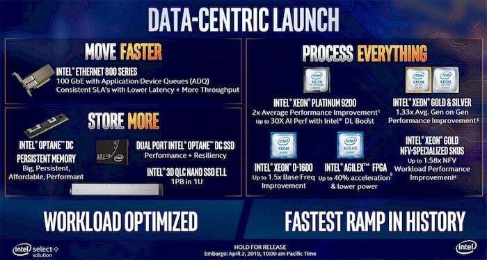 intel data centric launch