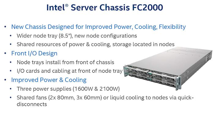 server chassis 1