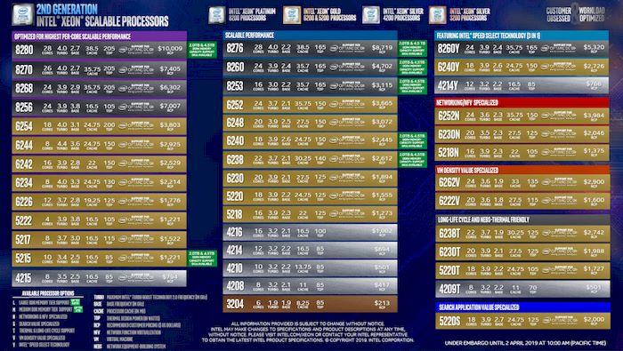 xeon pricing 2