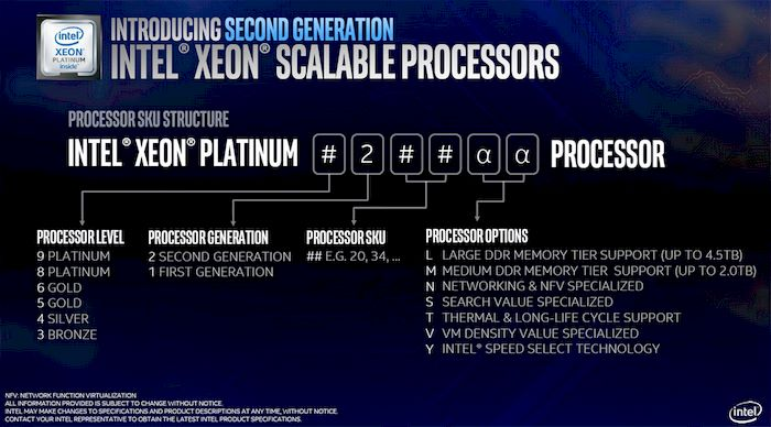 xeon scalable naming explained