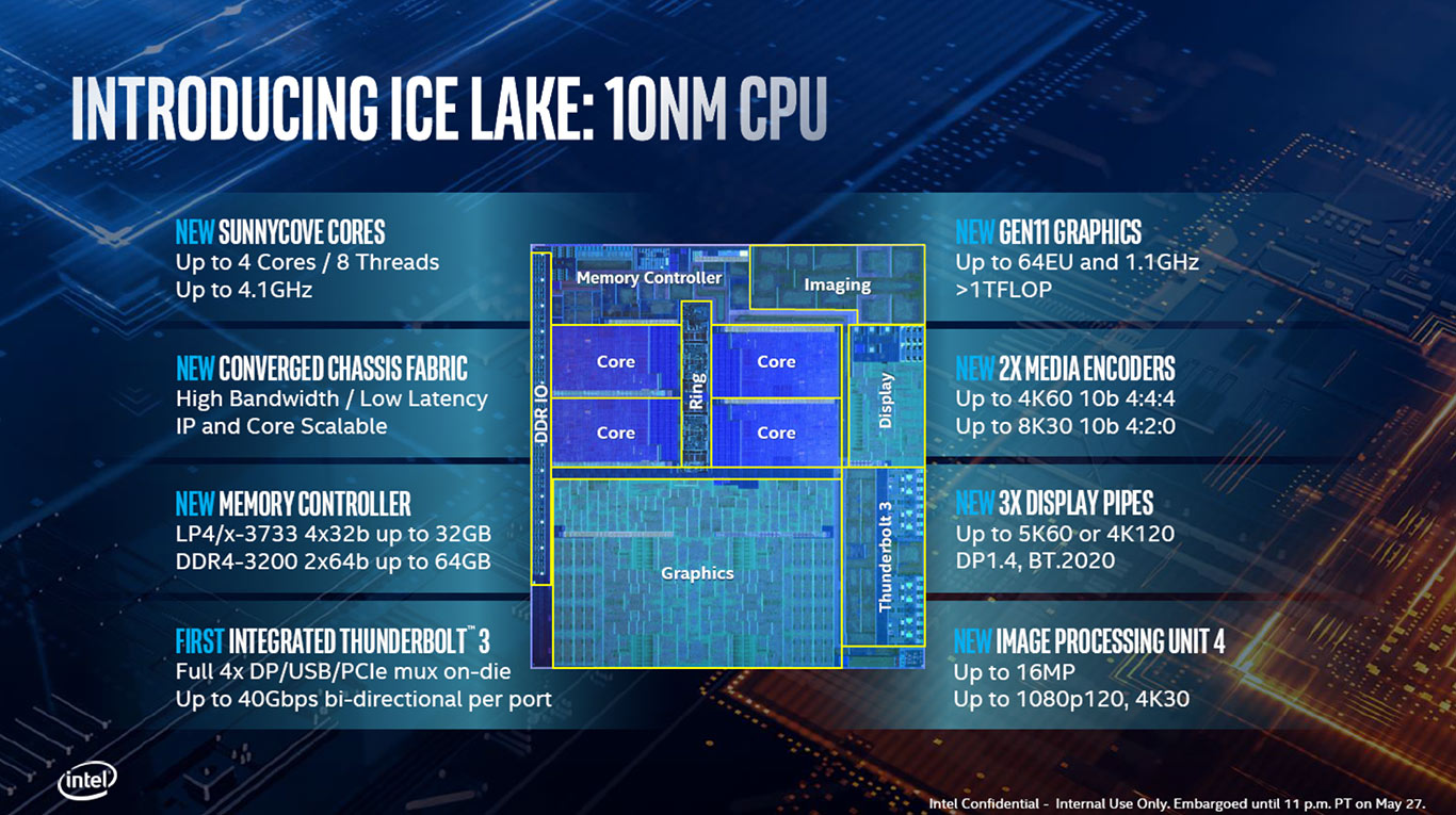 big_ice-lake-die-map.jpg