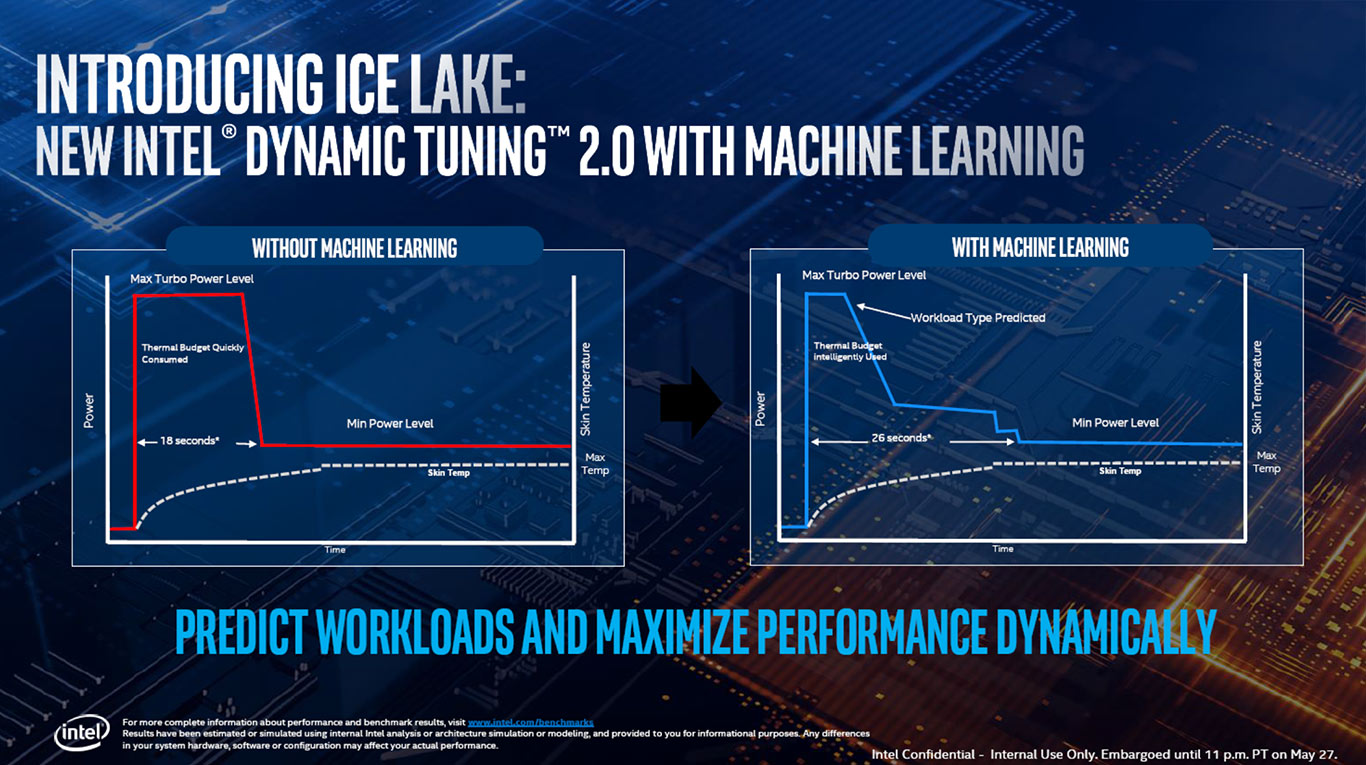 big_ice-lake-dynamic-tuning.jpg
