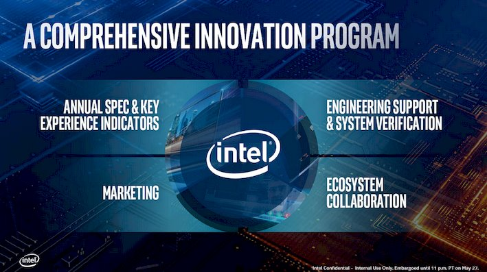 Intel project athena overview
