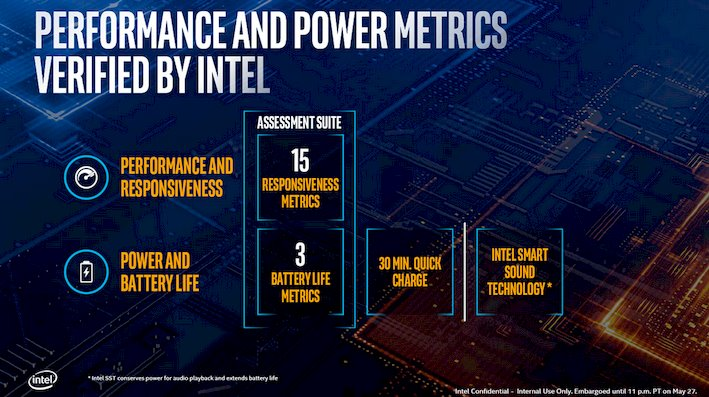 Intel project athena performance and power requirements