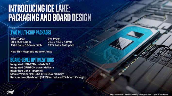 ice lake packaging