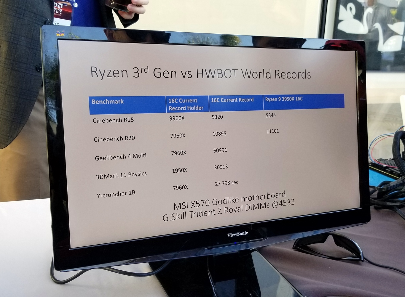 AMD Zen 2 Architecture Explored: What Makes Ryzen 3000 So Powerful