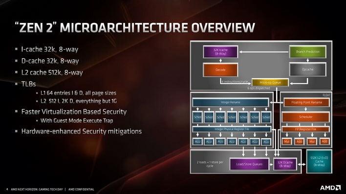 AMD Zen 2 Architecture Explored: What Makes Ryzen 3000 So