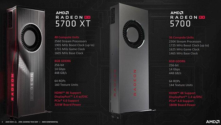 AMD Radeon RX 5700 5700 XT Card Details